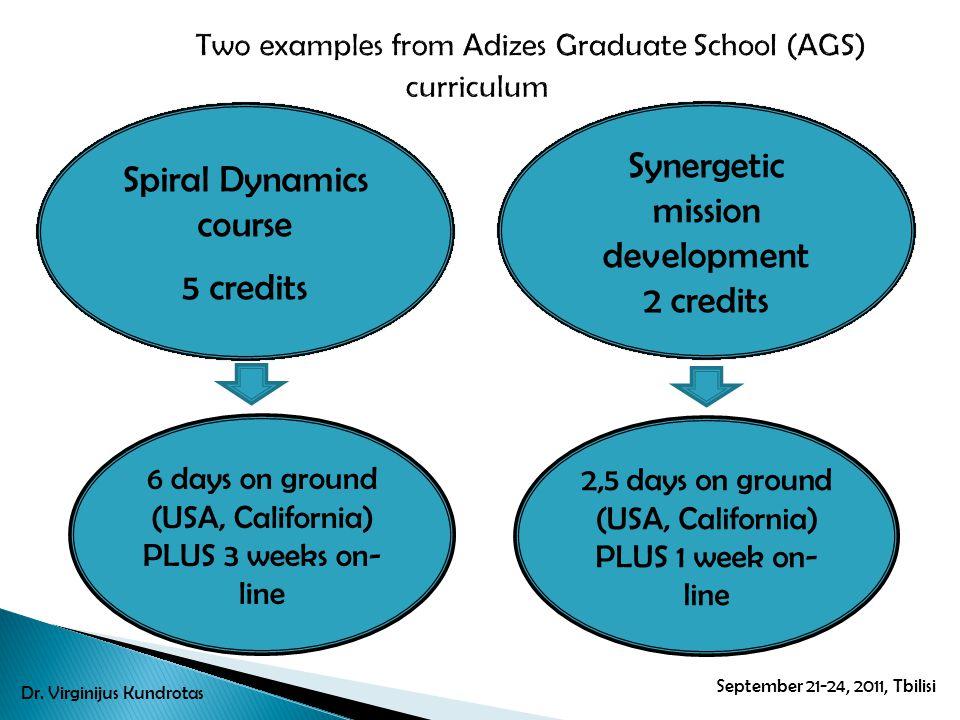 September 21-24, 2011, Tbilisi Dr. Virginijus Kundrotas Spiral Dynamics course 5 credits 6 days on ground (USA, California) PLUS 3 weeks on- line 2,5