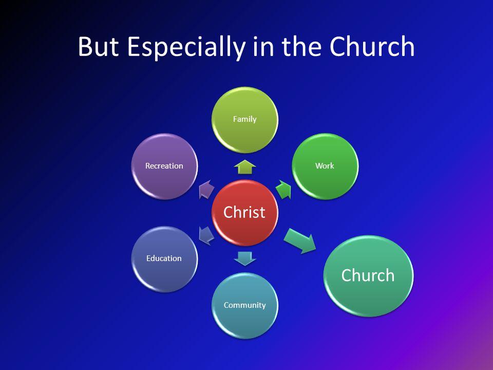 But Especially in the Church Christ FamilyWork Church CommunityEducationRecreation