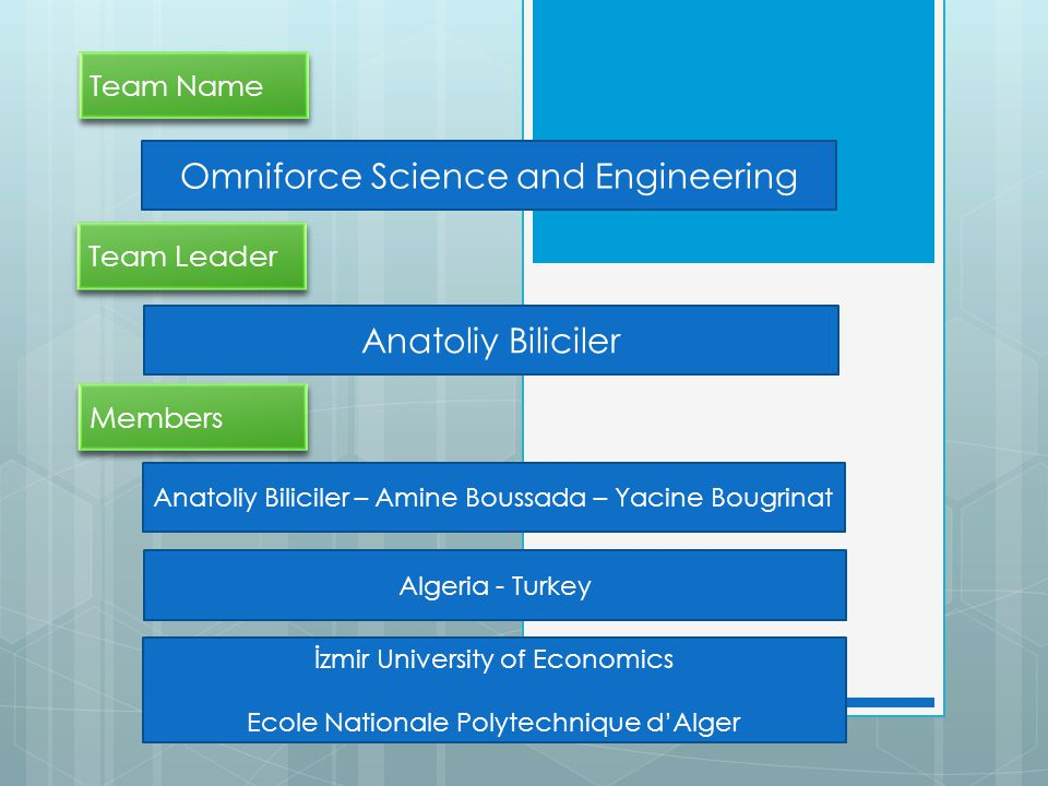 Anatoliy Biliciler Members Algeria - Turkey İzmir University of Economics Ecole Nationale Polytechnique dAlger Team Leader Anatoliy Biliciler – Amine Boussada – Yacine Bougrinat Omniforce Science and Engineering Team Name