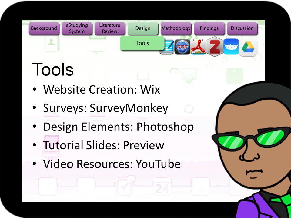 Tools Website Creation: Wix Surveys: SurveyMonkey Design Elements: Photoshop Tutorial Slides: Preview Video Resources: YouTube