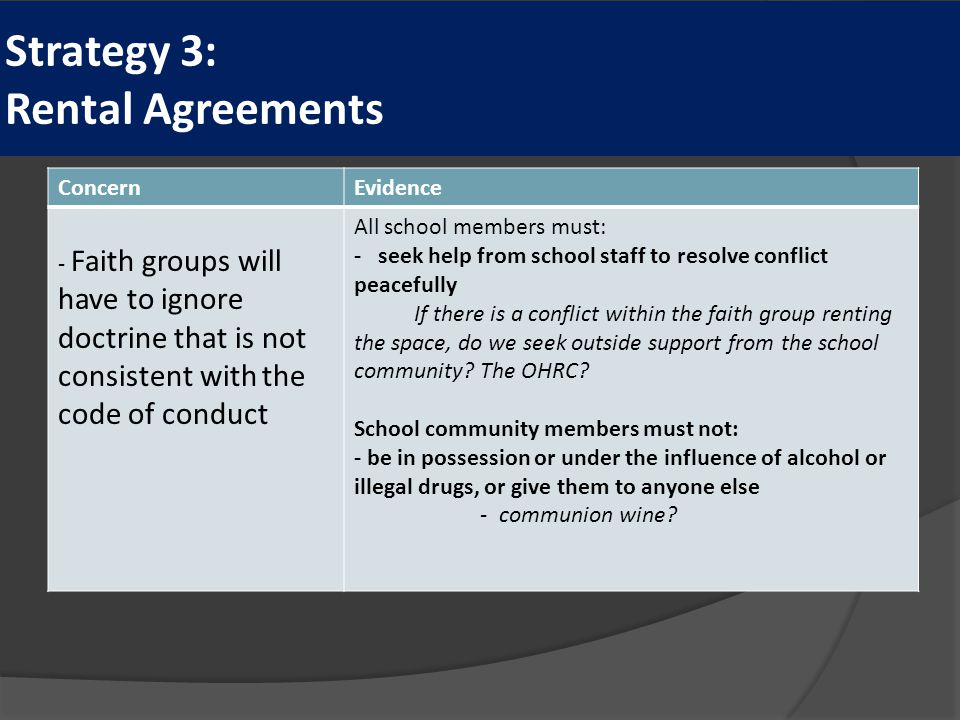 Strategy 3: Rental Agreements ConcernEvidence - Faith groups will have to ignore doctrine that is not consistent with the code of conduct All school members must: - seek help from school staff to resolve conflict peacefully If there is a conflict within the faith group renting the space, do we seek outside support from the school community.
