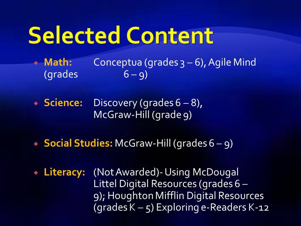 Reading Plus (grades 6 – 9) Lexia (grades 6 – 8) DynEd (ELD grades 5 – 12) Free Throws (grades K – 12) SureScore- Ramps to Reading and Skatekids (grades K – 5) Read 180/Systems 44 (grades 6 – 8) MindPlay Suite (Mission Manor and Santa Clara)