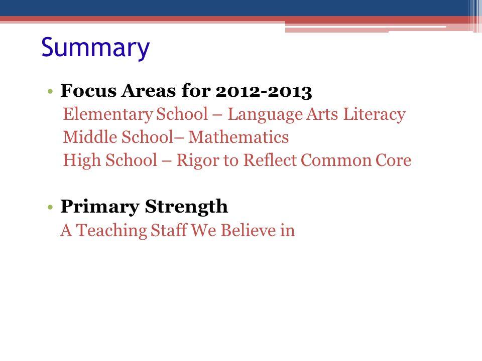 Summary Focus Areas for 2012-2013 Elementary School – Language Arts Literacy Middle School– Mathematics High School – Rigor to Reflect Common Core Pri