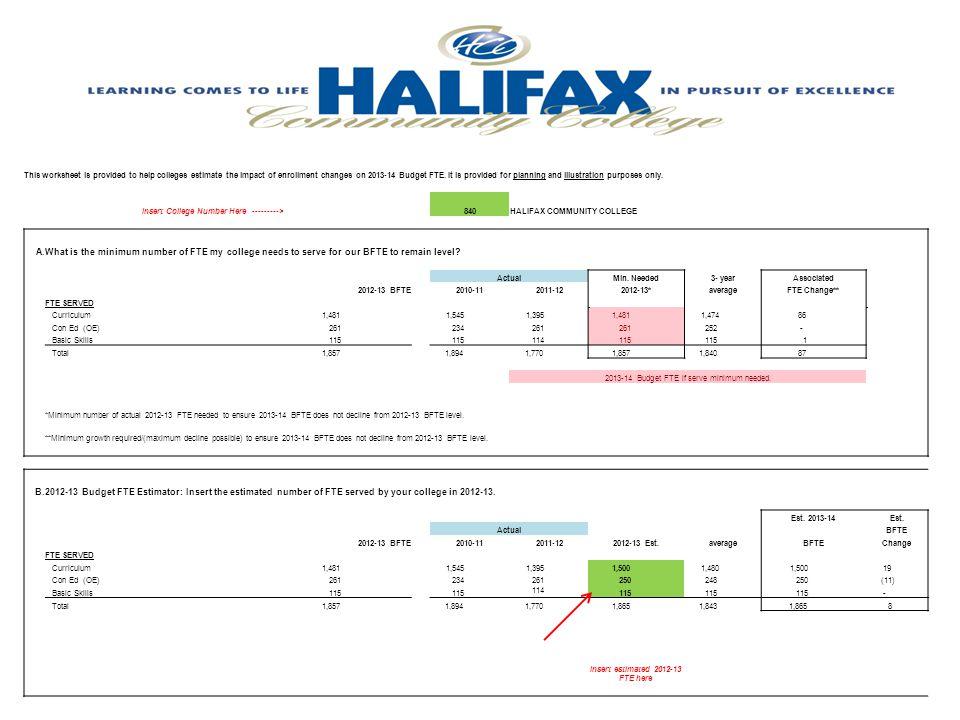 Enrollment Statistics Fall 2007-Spring 2012