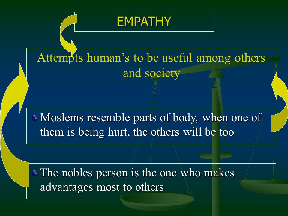 EMPATHY Attempts humans to be useful among others and society Moslems resemble parts of body, when one of them is being hurt, the others will be too T