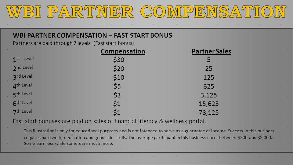 WBI PARTNER COMPENSATION – FAST START BONUS Partners are paid through 7 levels. (Fast start bonus) Compensation Partner Sales 1 st Level $305 2 nd Lev