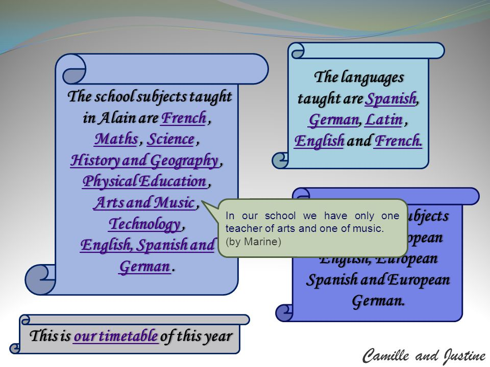 The Optional subjects are Latin, European English, European Spanish and European German.