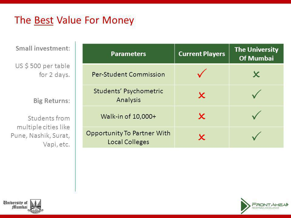 The Best Value For Money ParametersCurrent Players The University Of Mumbai Per-Student Commission Students Psychometric Analysis Walk-in of 10,000+ Opportunity To Partner With Local Colleges Small investment: US $ 500 per table for 2 days.