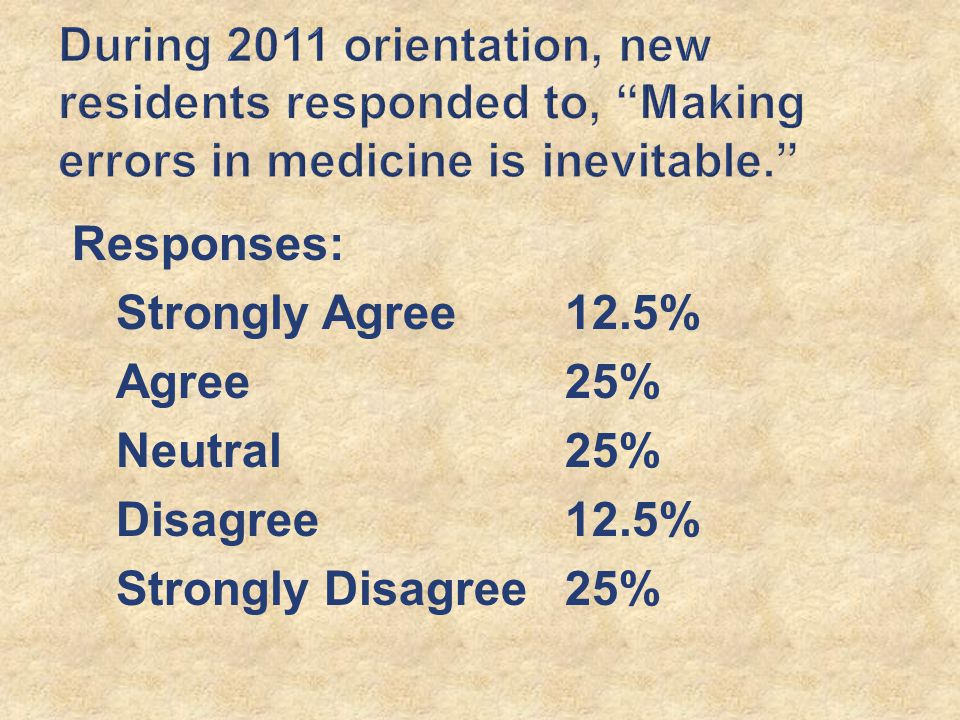 Responses: Strongly Agree 12.5% Agree 25% Neutral 25% Disagree 12.5% Strongly Disagree 25%
