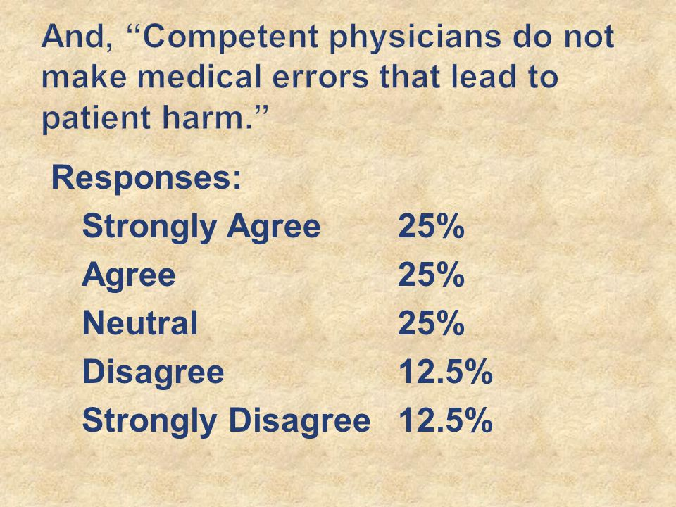 Responses: Strongly Agree 25% Agree 25% Neutral 25% Disagree 12.5% Strongly Disagree 12.5%