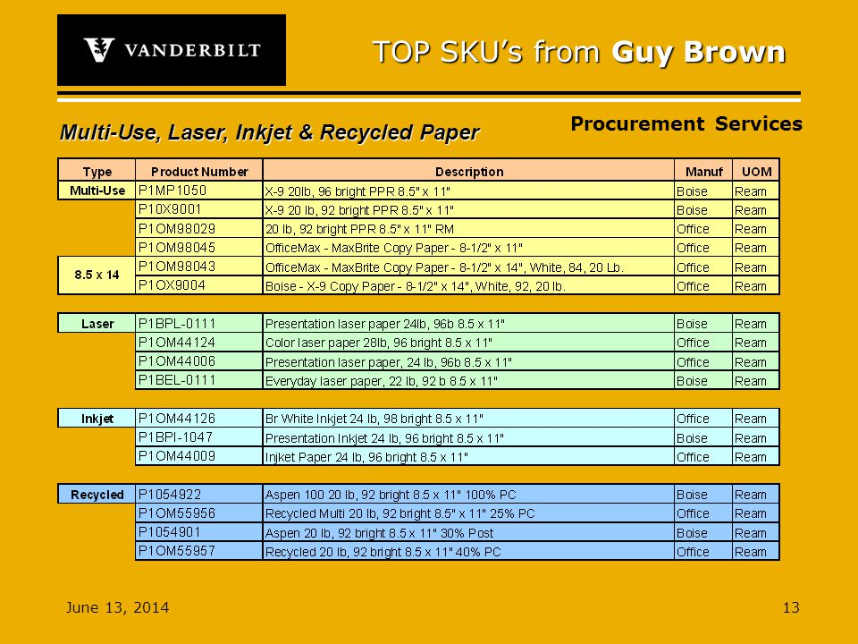 Procurement Services June 13, TOP SKUs from Guy Brown Multi-Use, Laser, Inkjet & Recycled Paper