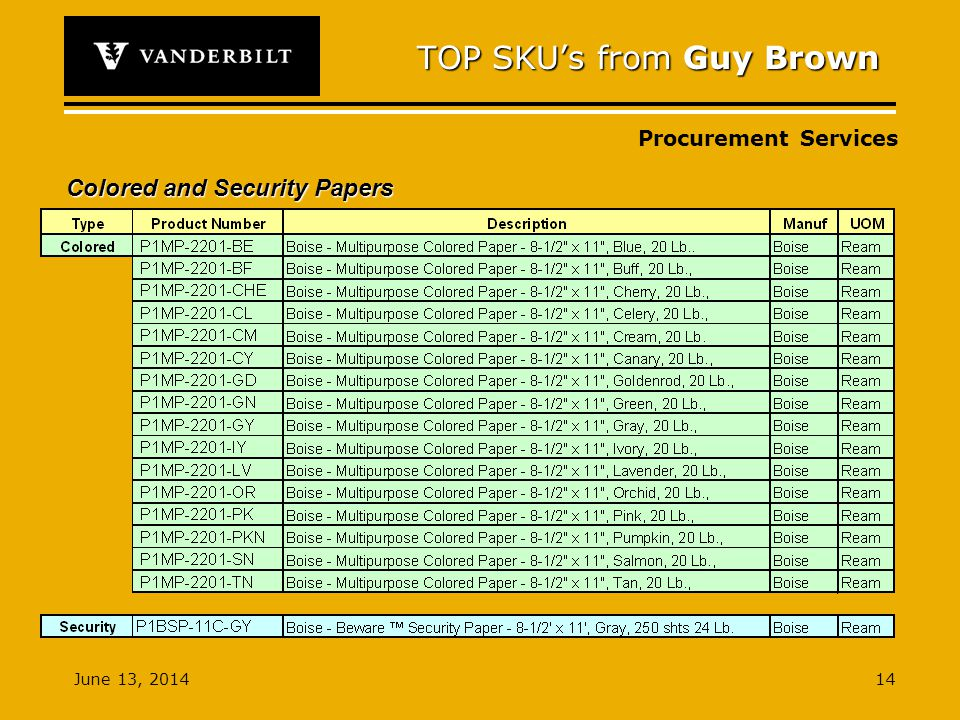 Procurement Services June 13, TOP SKUs from Guy Brown Colored and Security Papers
