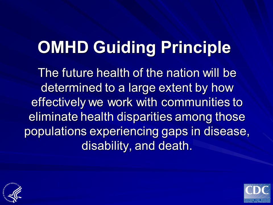 Source: Health, United States, 2006.