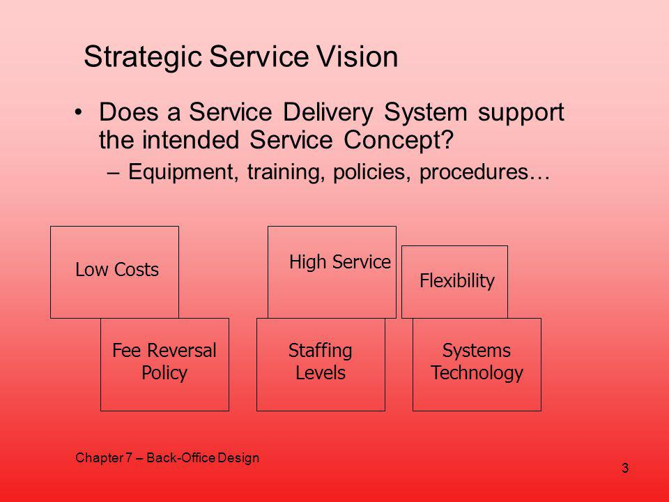 Strategic Service Vision Does a Service Delivery System support the intended Service Concept.