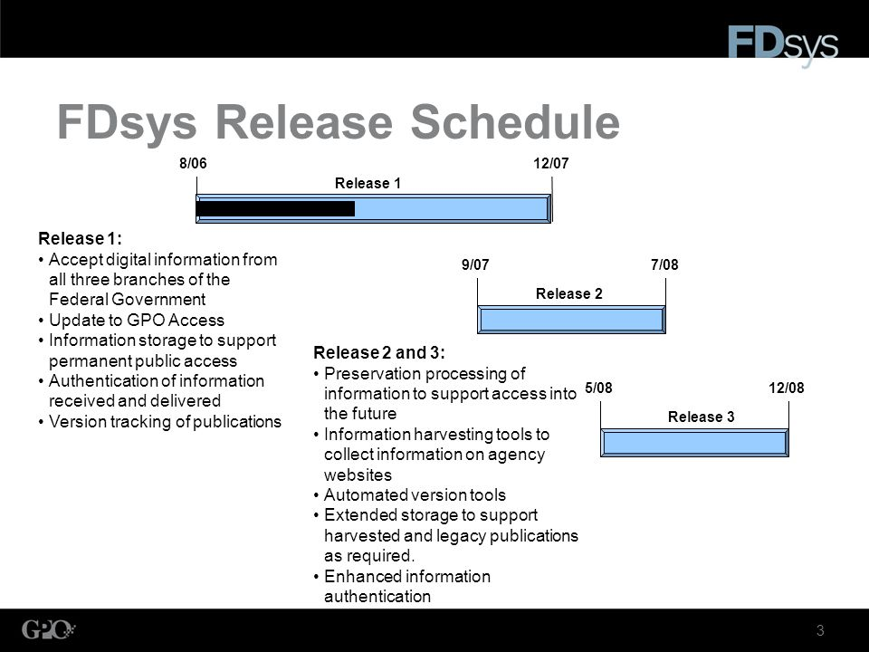 3 FDsys Release Schedule 8/0612/07 Release 1 7/089/07 12/085/08 Release 2 Release 3 Release 1: Accept digital information from all three branches of the Federal Government Update to GPO Access Information storage to support permanent public access Authentication of information received and delivered Version tracking of publications Release 2 and 3: Preservation processing of information to support access into the future Information harvesting tools to collect information on agency websites Automated version tools Extended storage to support harvested and legacy publications as required.