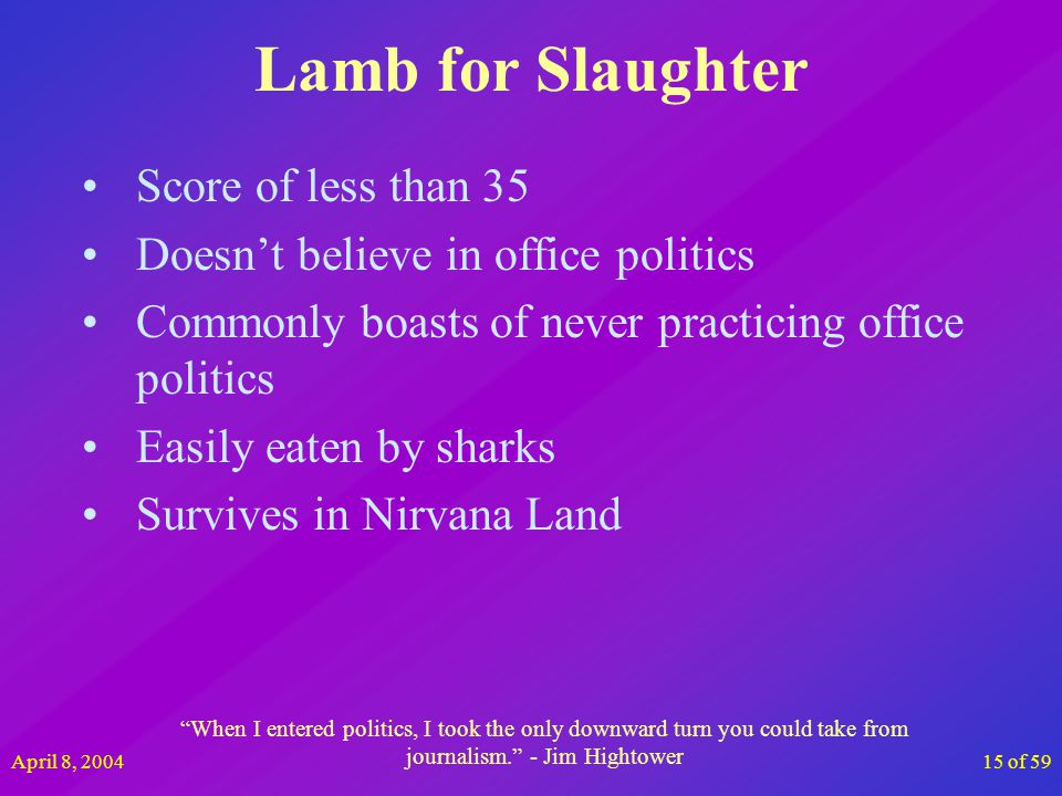 April 8, 200415 of 59 Lamb for Slaughter Score of less than 35 Doesnt believe in office politics Commonly boasts of never practicing office politics E