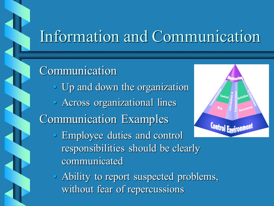 Information and Communication Communication Up and down the organizationUp and down the organization Across organizational linesAcross organizational lines Communication Examples Employee duties and control responsibilities should be clearly communicatedEmployee duties and control responsibilities should be clearly communicated Ability to report suspected problems, without fear of repercussionsAbility to report suspected problems, without fear of repercussions