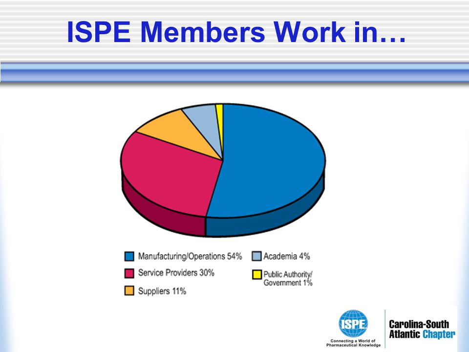 ISPE Members Work in…
