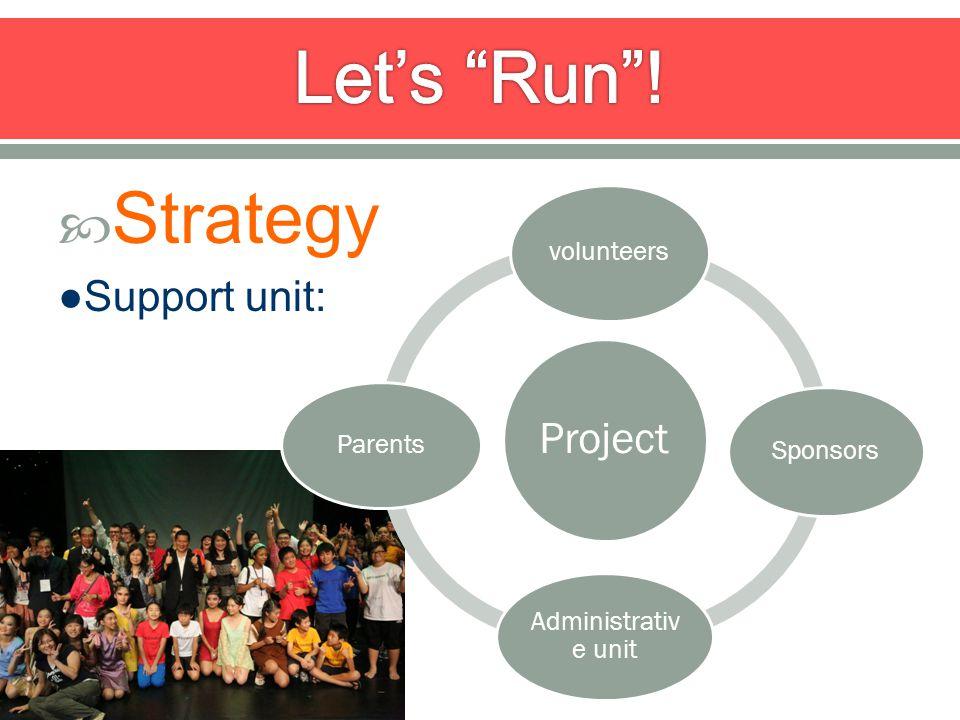 Strategy Support unit: Project volunteers Sponsors Administrativ e unit Parents