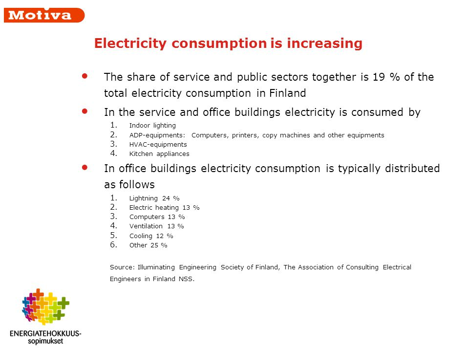 Electricity consumption is increasing The share of service and public sectors together is 19 % of the total electricity consumption in Finland In the service and office buildings electricity is consumed by 1.