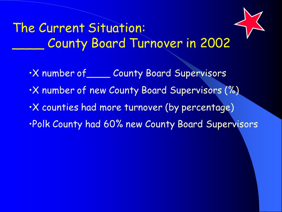 The Current Situation: ____ County Board Turnover in 2002 X number of____ County Board Supervisors X number of new County Board Supervisors (%) X counties had more turnover (by percentage) Polk County had 60% new County Board Supervisors