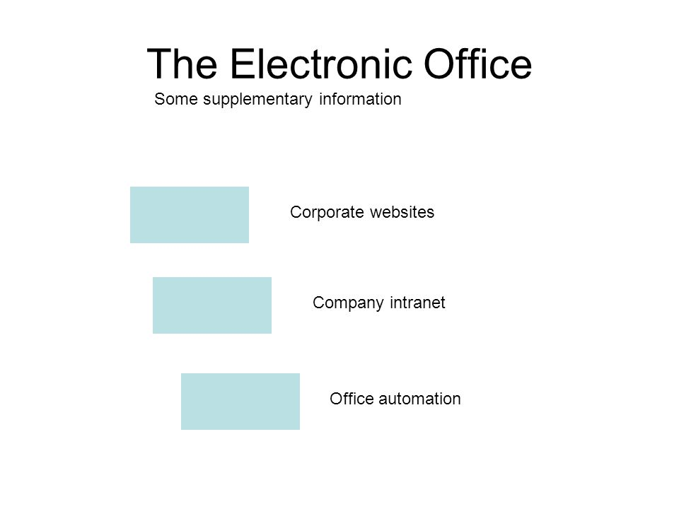 The Electronic Office Some supplementary information Corporate websites Office automation Company intranet