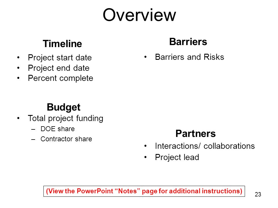 23 Project start date Project end date Percent complete Barriers and Risks Total project funding –DOE share –Contractor share Timeline Budget Barriers Interactions/ collaborations Project lead Partners (View the PowerPoint Notes page for additional instructions) Overview