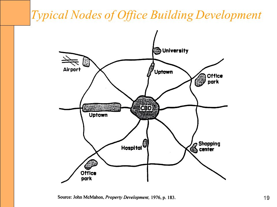 19 Typical Nodes of Office Building Development
