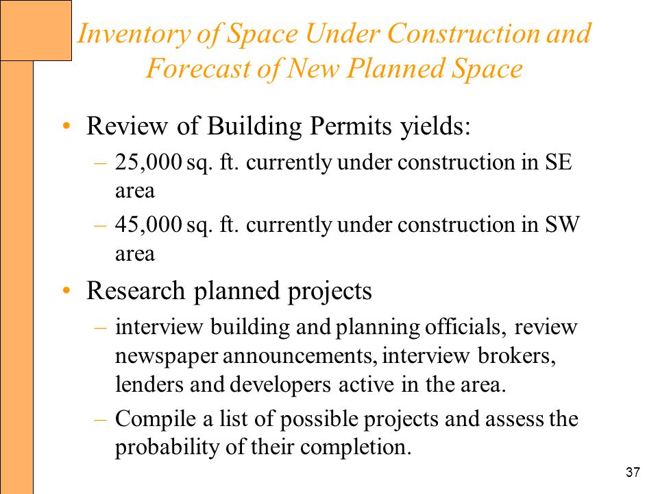 37 Inventory of Space Under Construction and Forecast of New Planned Space Review of Building Permits yields: –25,000 sq.