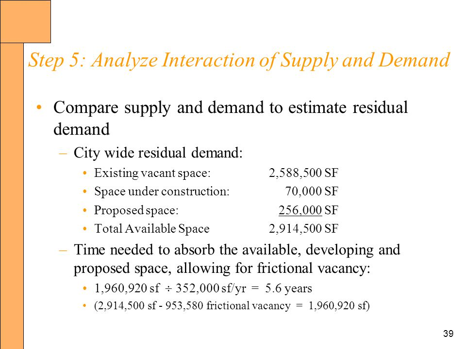 39 Step 5: Analyze Interaction of Supply and Demand Compare supply and demand to estimate residual demand –City wide residual demand: Existing vacant space:2,588,500 SF Space under construction: 70,000 SF Proposed space: 256,000 SF Total Available Space2,914,500 SF –Time needed to absorb the available, developing and proposed space, allowing for frictional vacancy: 1,960,920 sf 352,000 sf/yr = 5.6 years (2,914,500 sf - 953,580 frictional vacancy = 1,960,920 sf)