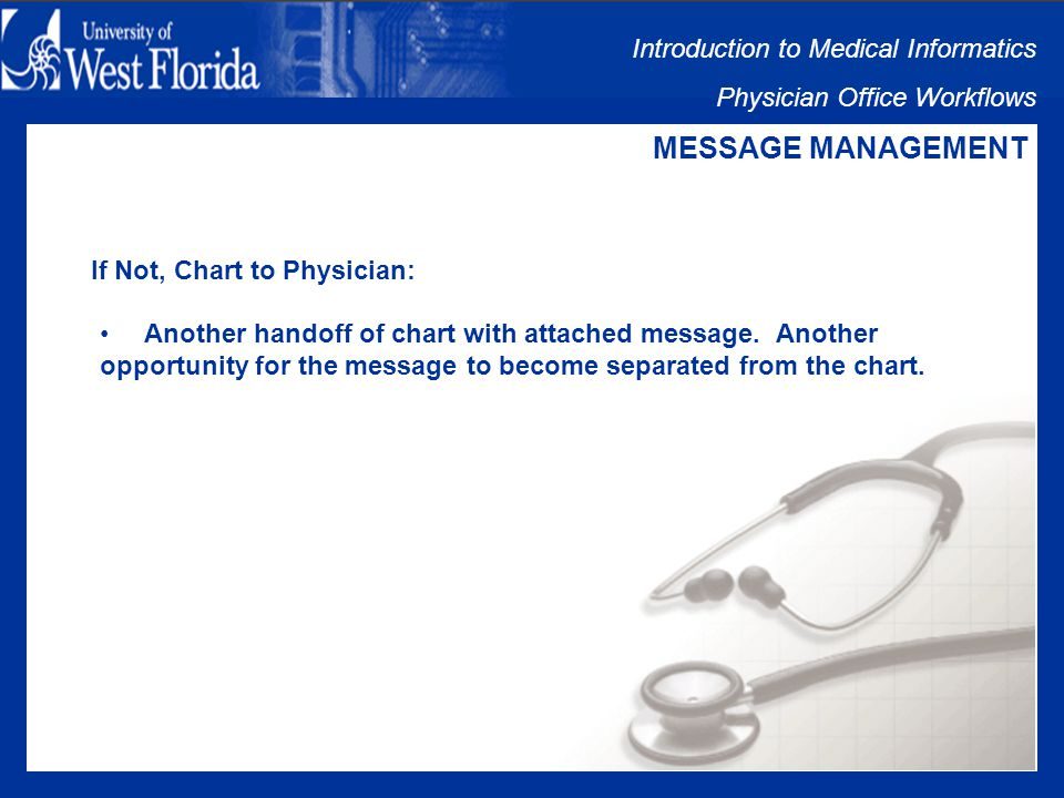 Introduction to Medical Informatics Physician Office Workflows MESSAGE MANAGEMENT Staff Takes Action if they Have Authority: No written policies are in place.