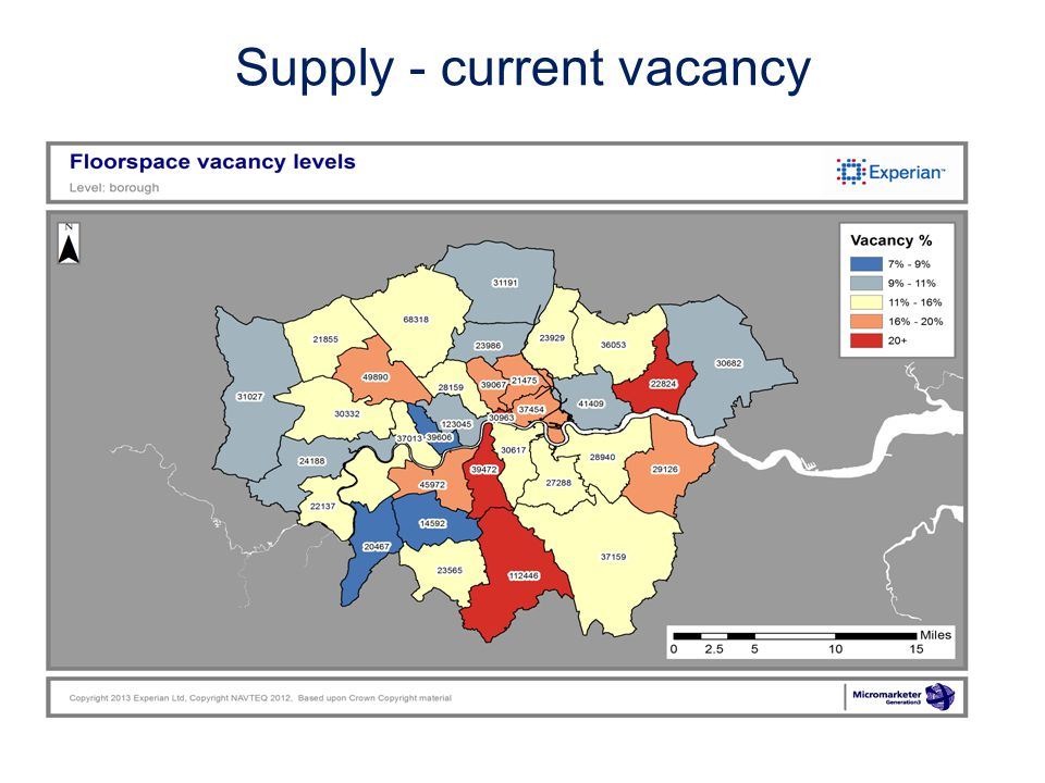 Supply - current vacancy