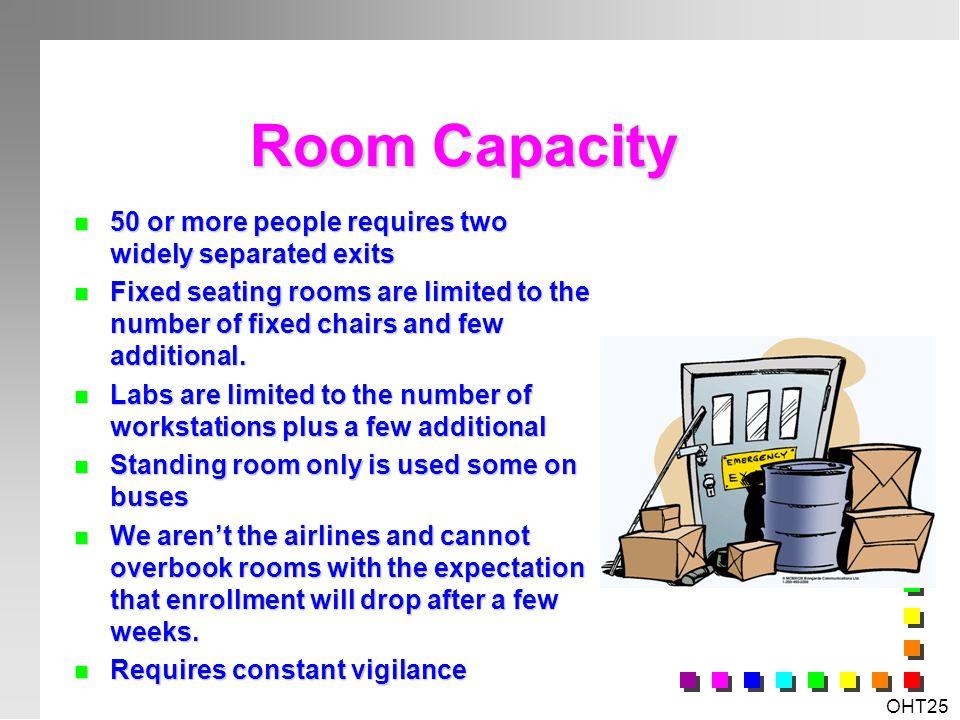 OHT24 Excessive Storage n Fire loading n 18 Sprinkler head rule n Flammable storage restrictions n Requires constant vigilance