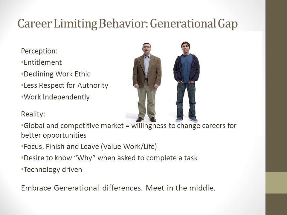 Career Limiting Behavior: Generational Gap Perception: Entitlement Declining Work Ethic Less Respect for Authority Work Independently Reality: Global and competitive market = willingness to change careers for better opportunities Focus, Finish and Leave (Value Work/Life) Desire to know Why when asked to complete a task Technology driven Embrace Generational differences.