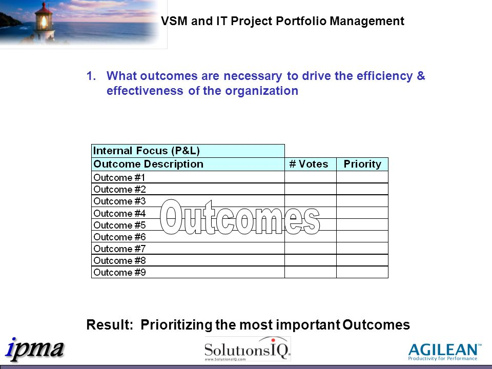 Result: Prioritizing the most important Outcomes 1.What outcomes are necessary to drive the efficiency & effectiveness of the organization VSM and IT Project Portfolio Management
