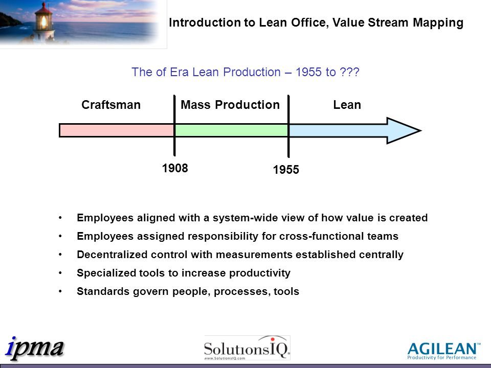 The of Era Lean Production – 1955 to .