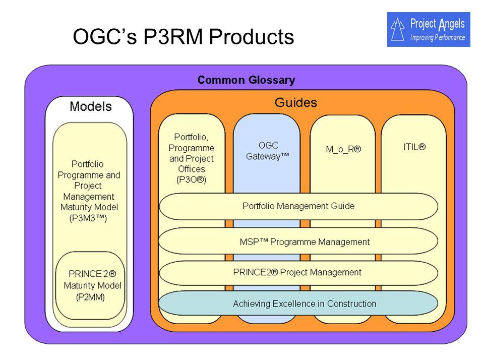 OGCs P3RM Products
