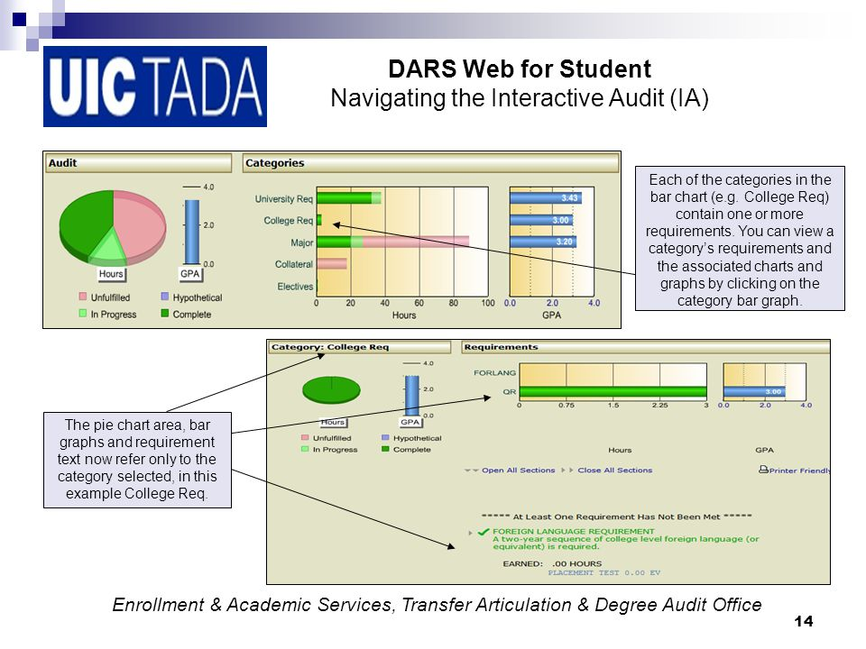 14 DARS Web for Student Navigating the Interactive Audit (IA) Each of the categories in the bar chart (e.g.
