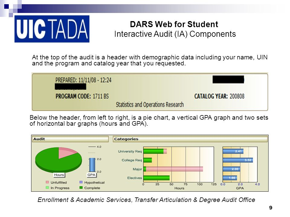 10 DARS Web for Student Interactive Audit (IA) Components The Pie Chart and GPA Vertical Bar Graph.
