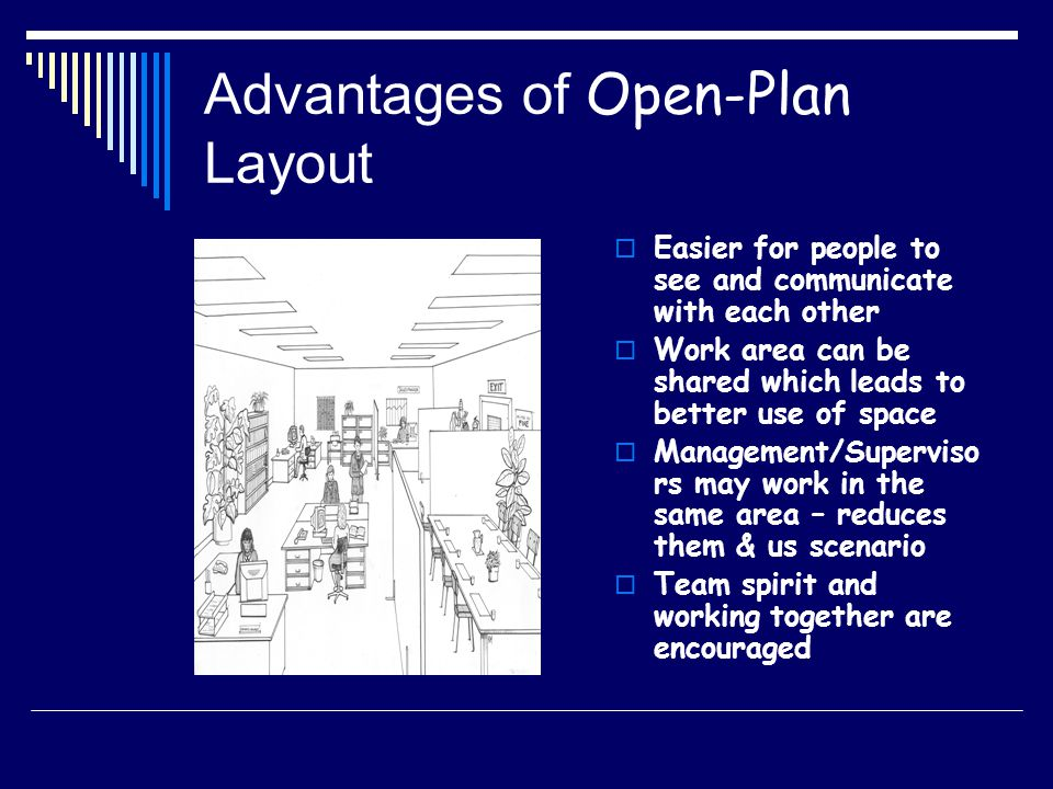 Advantages of Open-Plan Layout Easier for people to see and communicate with each other Work area can be shared which leads to better use of space Man