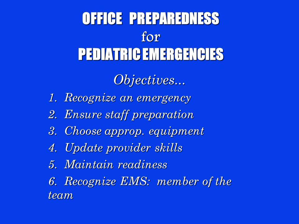 Location of Equipment Resuscitation RoomResuscitation Room Code BoxCode Box