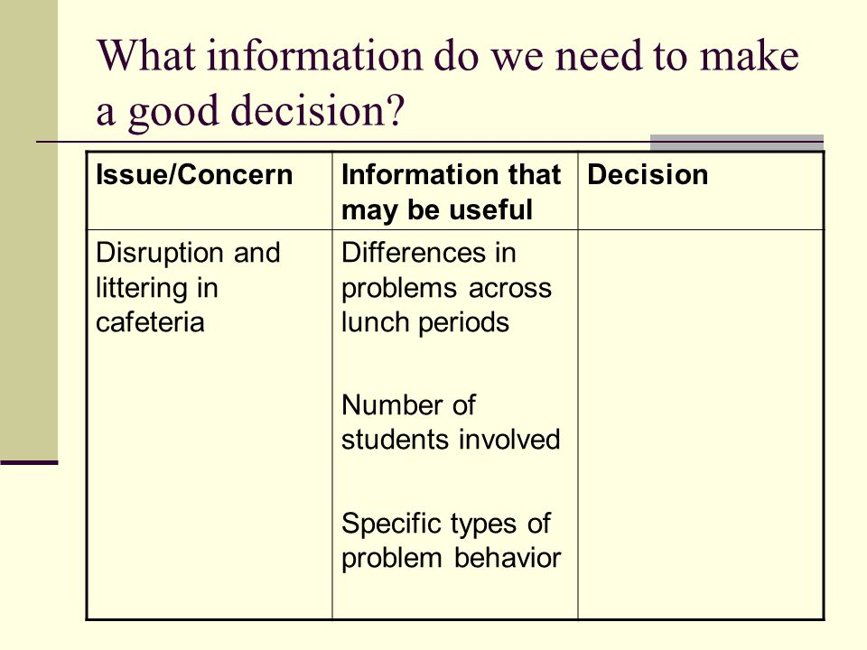 What information do we need to make a good decision.
