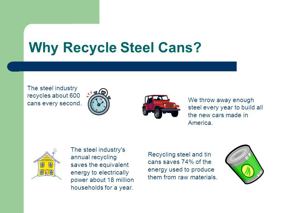 Why Recycle Steel Cans.