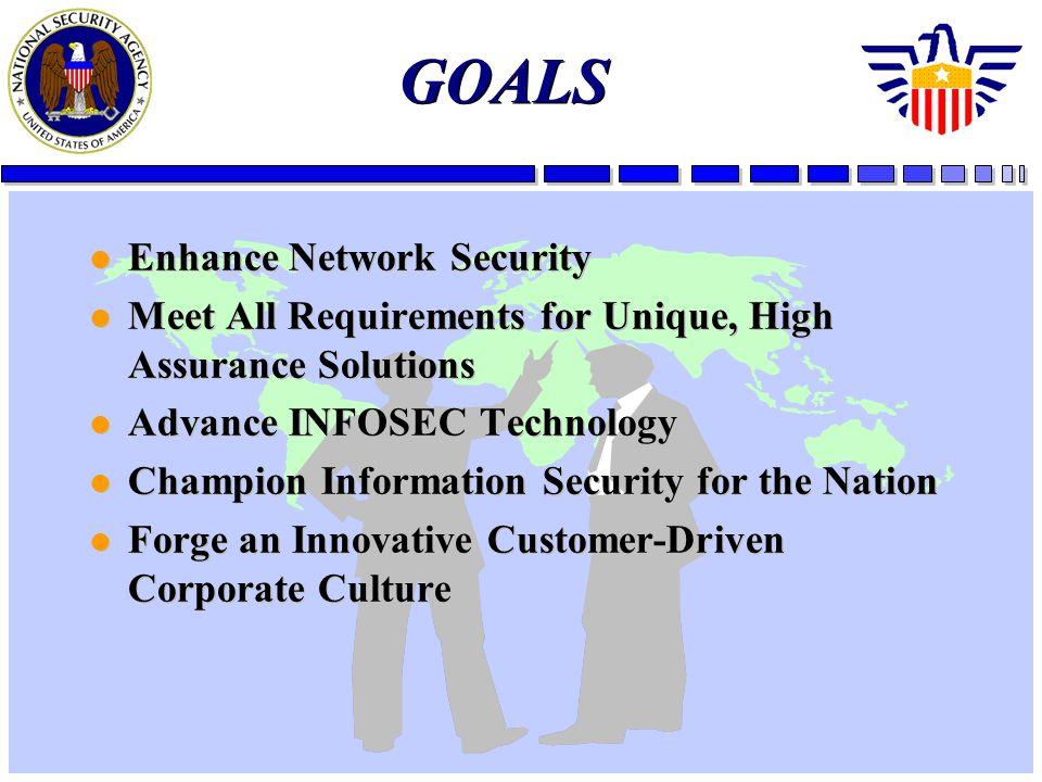 GOALS l Enhance Network Security l Meet All Requirements for Unique, High Assurance Solutions l Advance INFOSEC Technology l Champion Information Secu