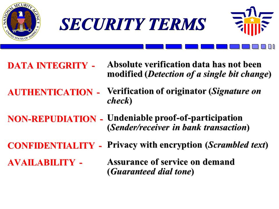 SECURITY TERMS DATA INTEGRITY - AUTHENTICATION - NON-REPUDIATION - CONFIDENTIALITY - AVAILABILITY - DATA INTEGRITY - AUTHENTICATION - NON-REPUDIATION