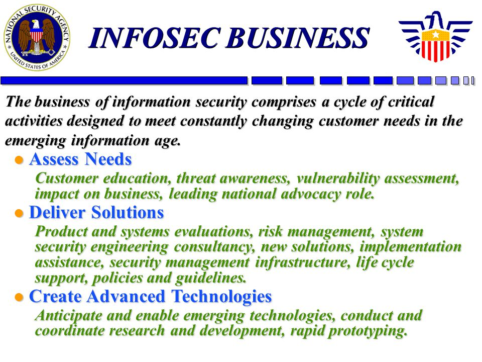 INFOSEC BUSINESS The business of information security comprises a cycle of critical activities designed to meet constantly changing customer needs in the emerging information age.