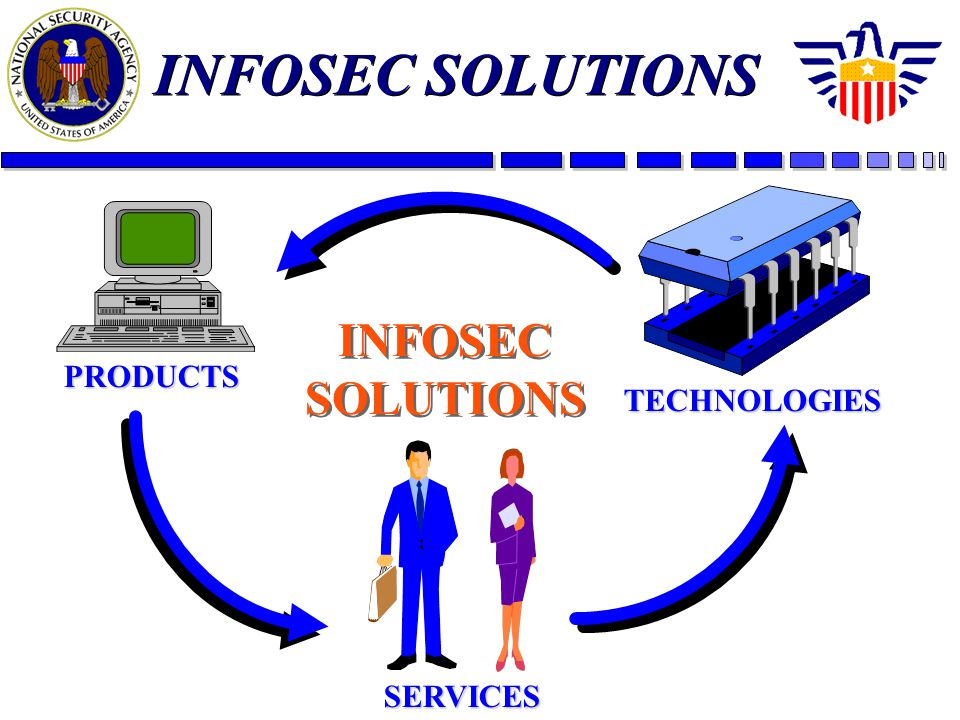 INFOSEC SOLUTIONS INFOSEC SOLUTIONS INFOSEC SOLUTIONS PRODUCTS TECHNOLOGIES SERVICES
