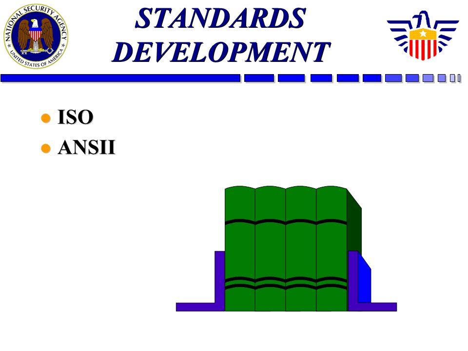 STANDARDS DEVELOPMENT l ISO l ANSII l ISO l ANSII