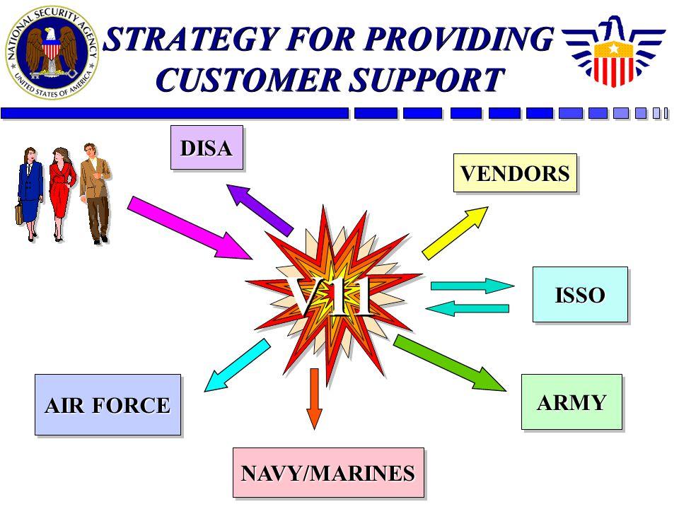 STRATEGY FOR PROVIDING CUSTOMER SUPPORT V11 DISADISA VENDORSVENDORS ISSOISSO ARMYARMY NAVY/MARINESNAVY/MARINES AIR FORCE