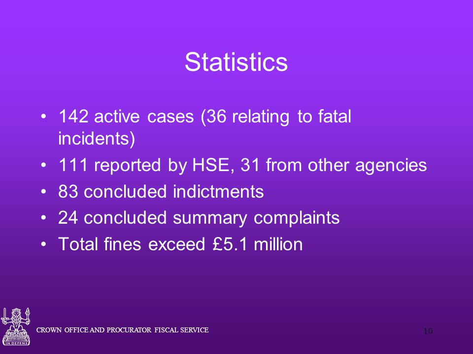 CROWN OFFICE AND PROCURATOR FISCAL SERVICE 10 Statistics 142 active cases (36 relating to fatal incidents) 111 reported by HSE, 31 from other agencies 83 concluded indictments 24 concluded summary complaints Total fines exceed £5.1 million